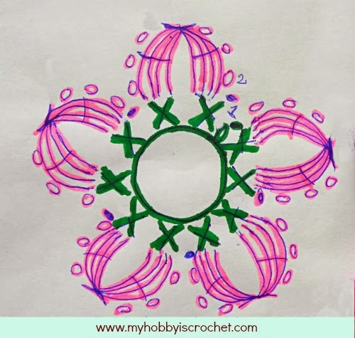 5 Petals Cluster Flower1 Wonderful DIY Crochet 5 Petals Cluster Flower