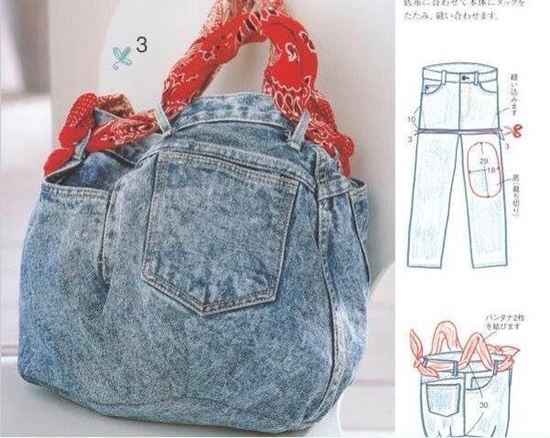 View In Gallery Jeans Bag 2