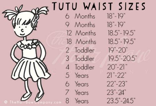 Tutu-Waist-Sizes