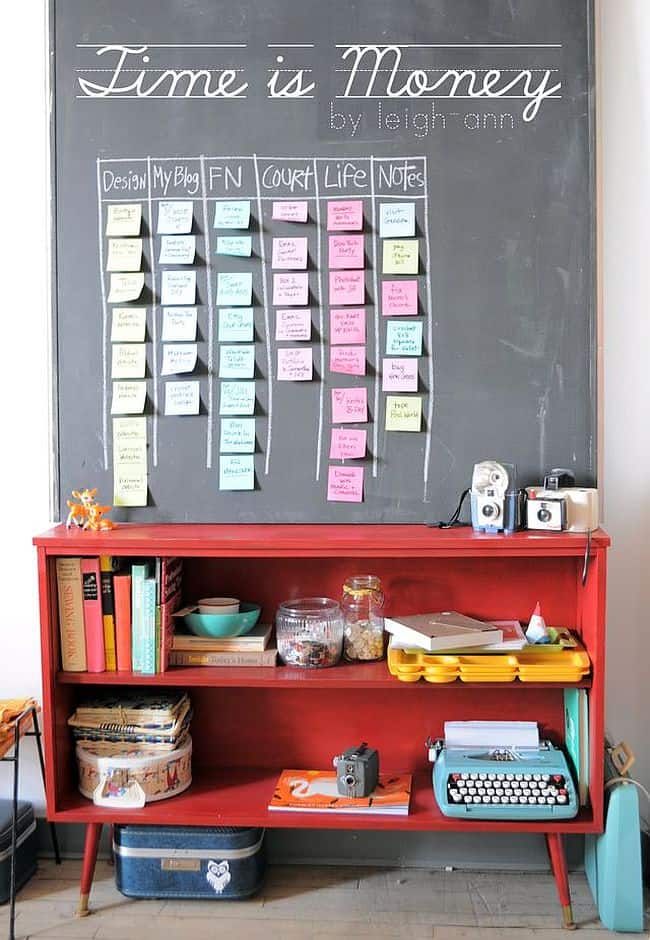 Sticky notes on chalkboard wall