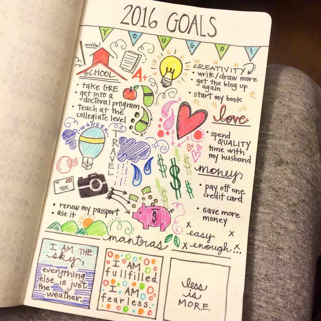 Illustrated goals journal