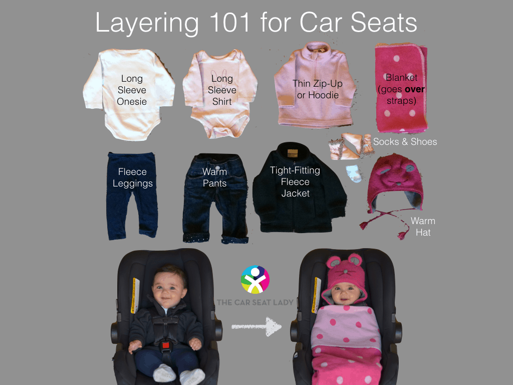 Dress baby right for winter carseat travel
