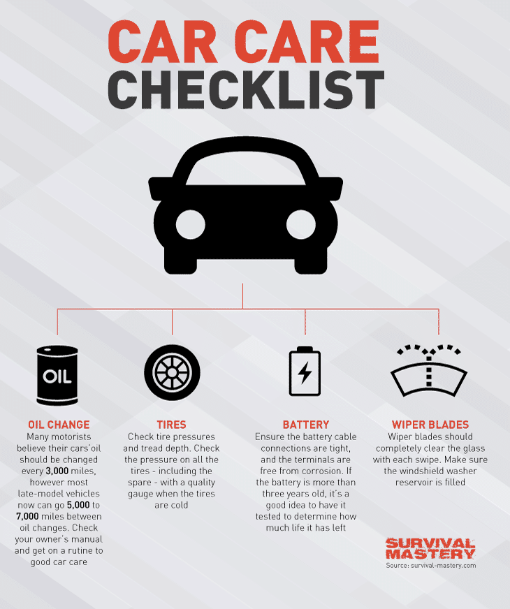 Keep an eye on your oil and tire pressure